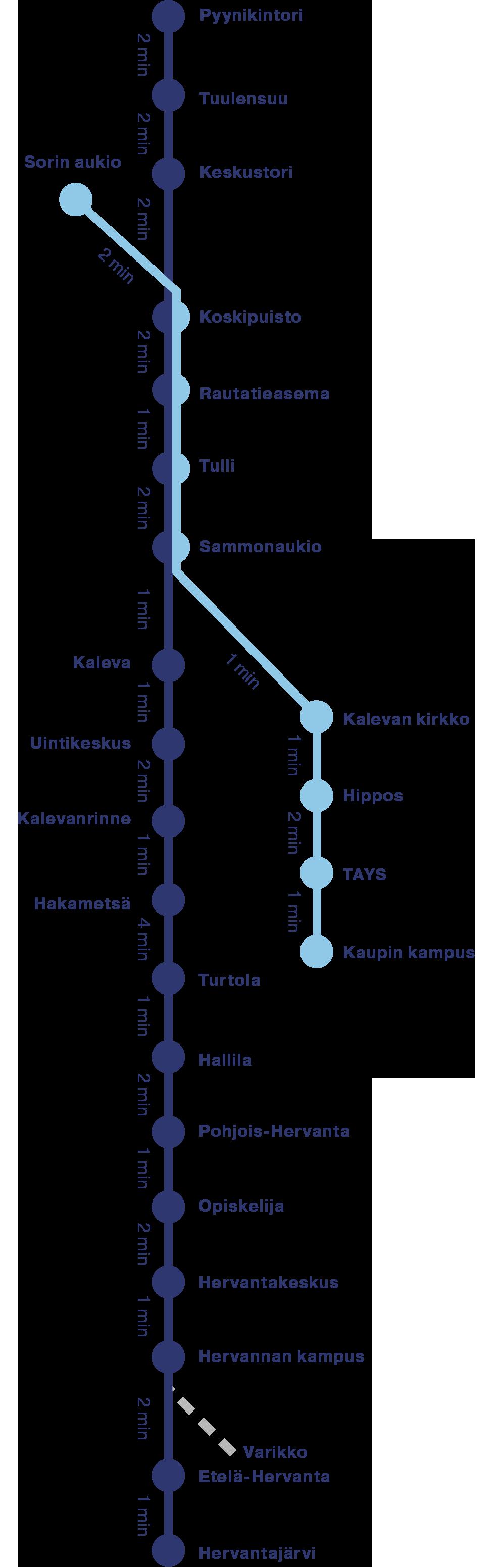 Tampereen Ratikan reitti