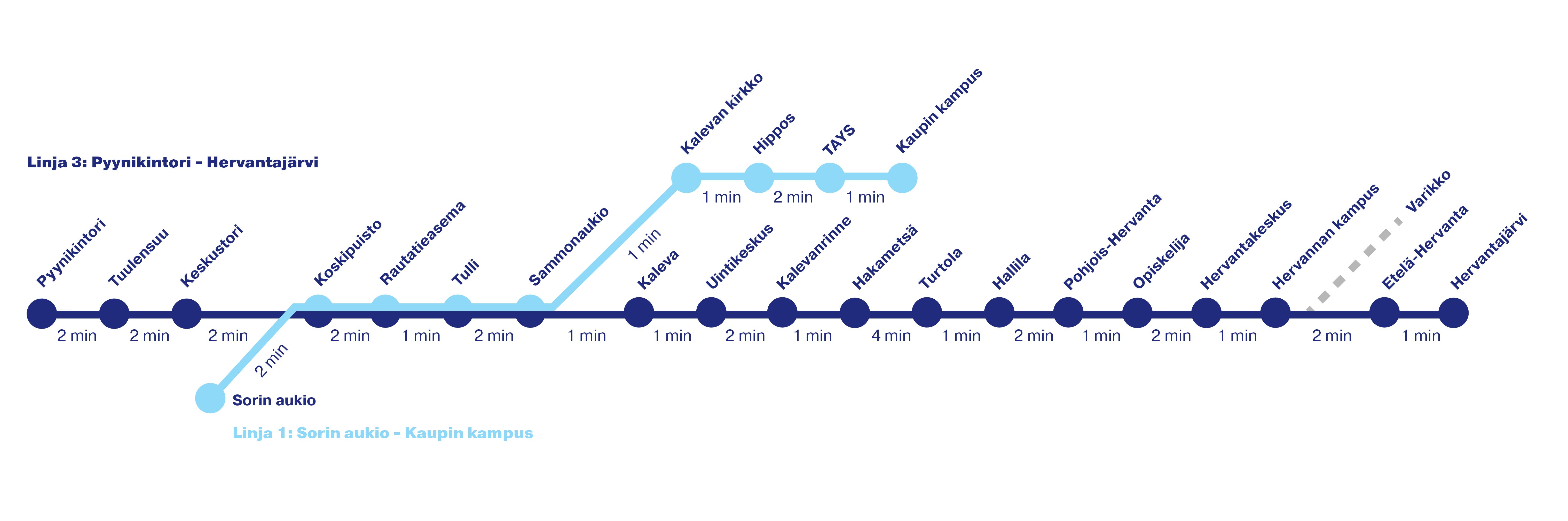Tampereen Ratikan reittikartta